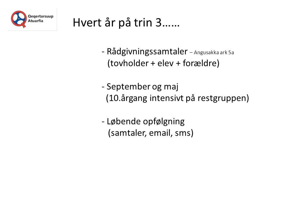 Hvert år på trin 3…… - Rådgivningssamtaler – Angusakka ark 5a (tovholder + elev + forældre)
