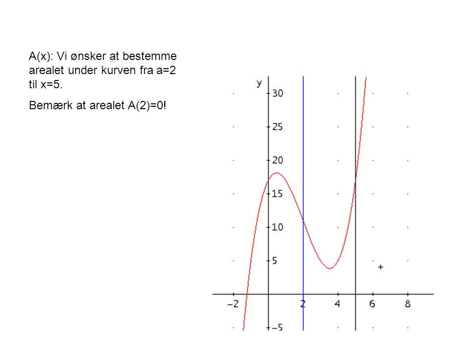A(x): Vi ønsker at bestemme arealet under kurven fra a=2 til x=5.