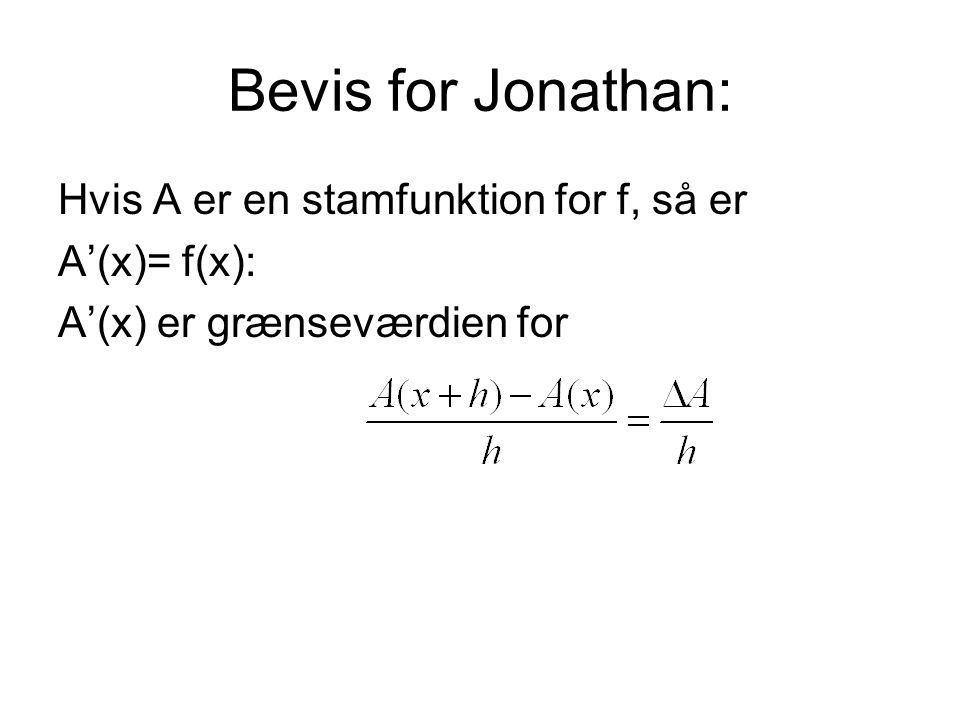Bevis for Jonathan: Hvis A er en stamfunktion for f, så er