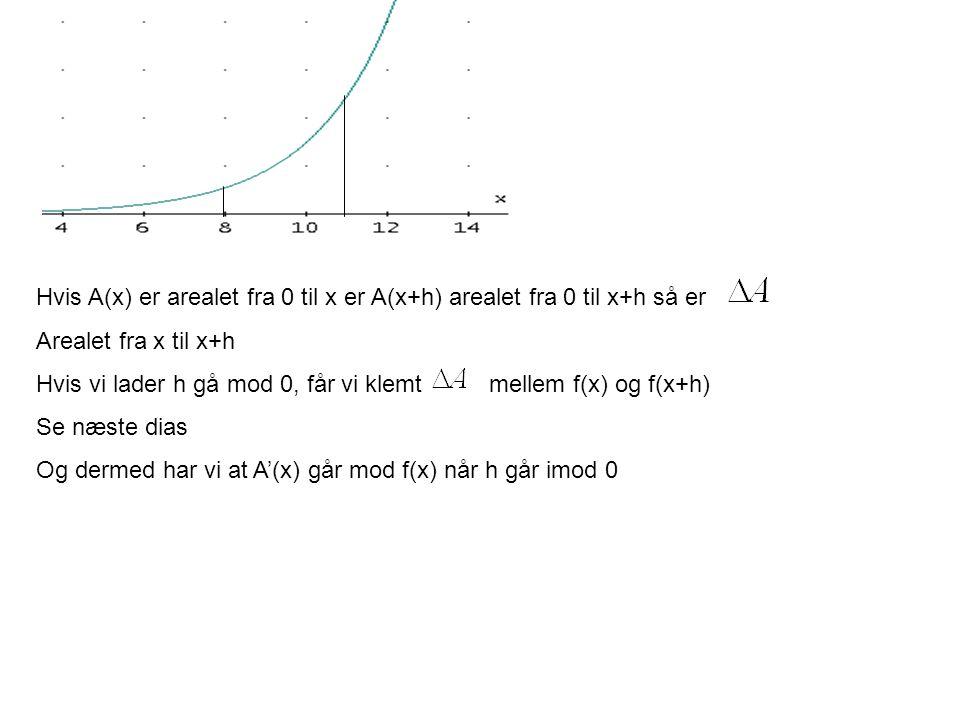 Hvis A(x) er arealet fra 0 til x er A(x+h) arealet fra 0 til x+h så er