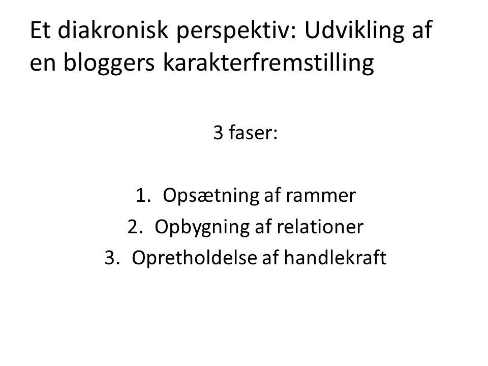 Et diakronisk perspektiv: Udvikling af en bloggers karakterfremstilling