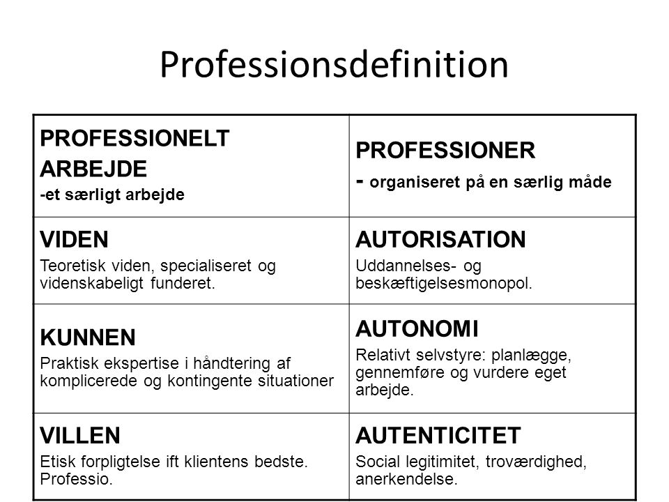 Professionsdefinition