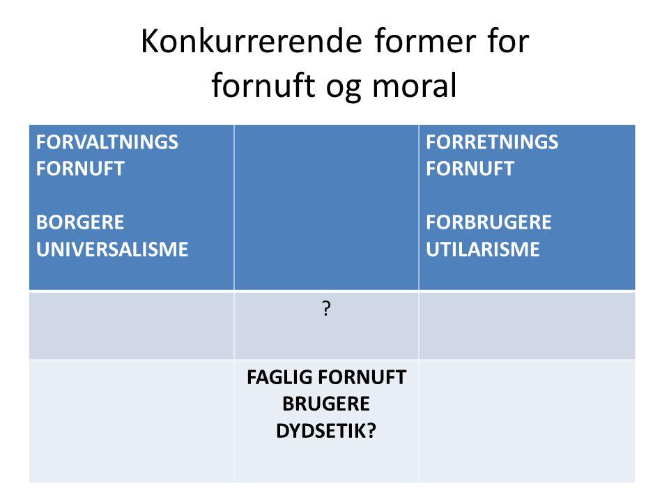 Konkurrerende former for fornuft og moral
