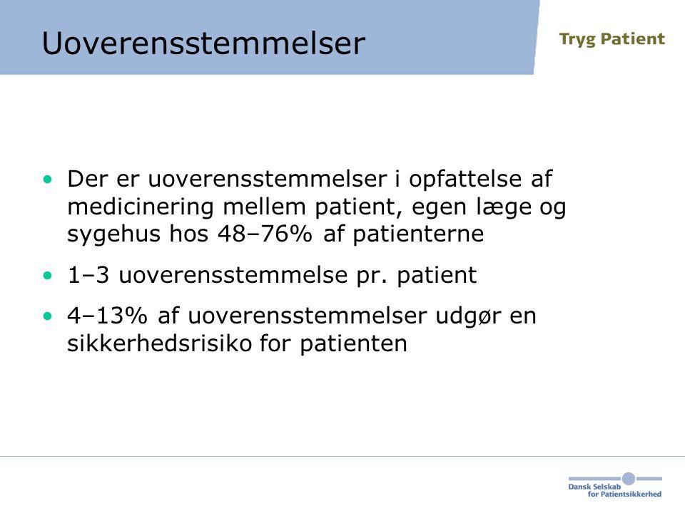 Uoverensstemmelser Der er uoverensstemmelser i opfattelse af medicinering mellem patient, egen læge og sygehus hos 48–76% af patienterne.