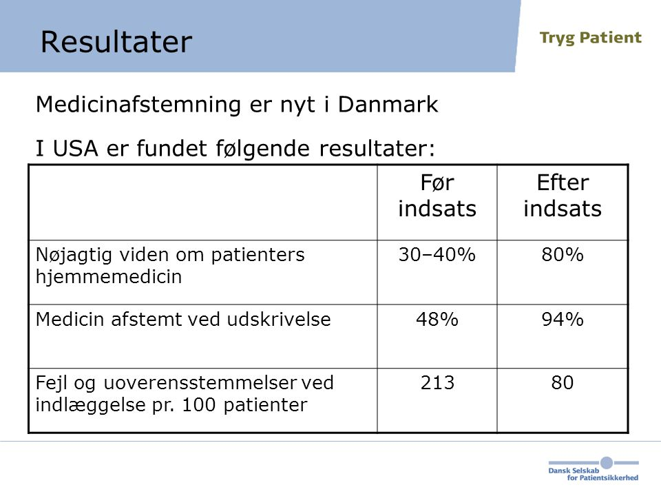 Resultater Medicinafstemning er nyt i Danmark
