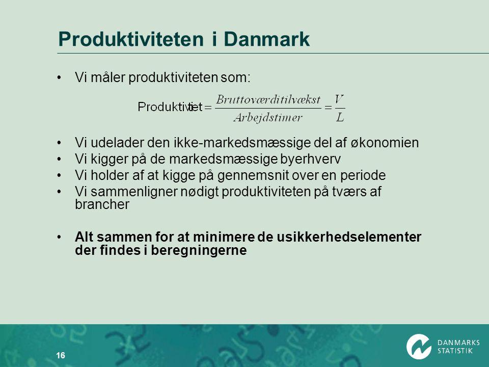 Produktiviteten i Danmark