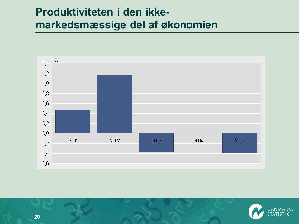 Produktiviteten i den ikke-markedsmæssige del af økonomien