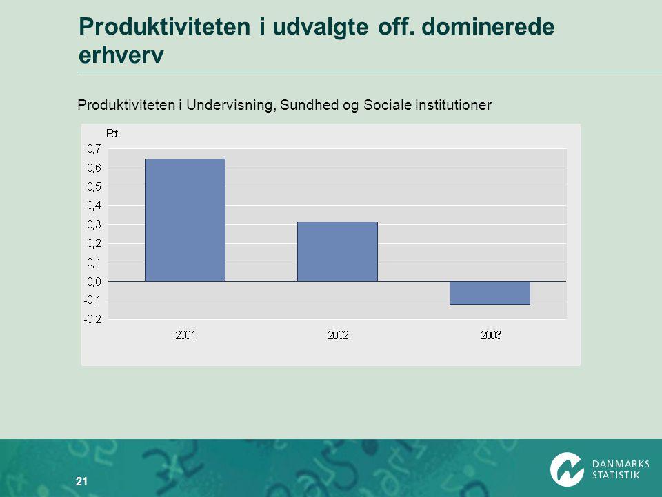 Produktiviteten i udvalgte off. dominerede erhverv
