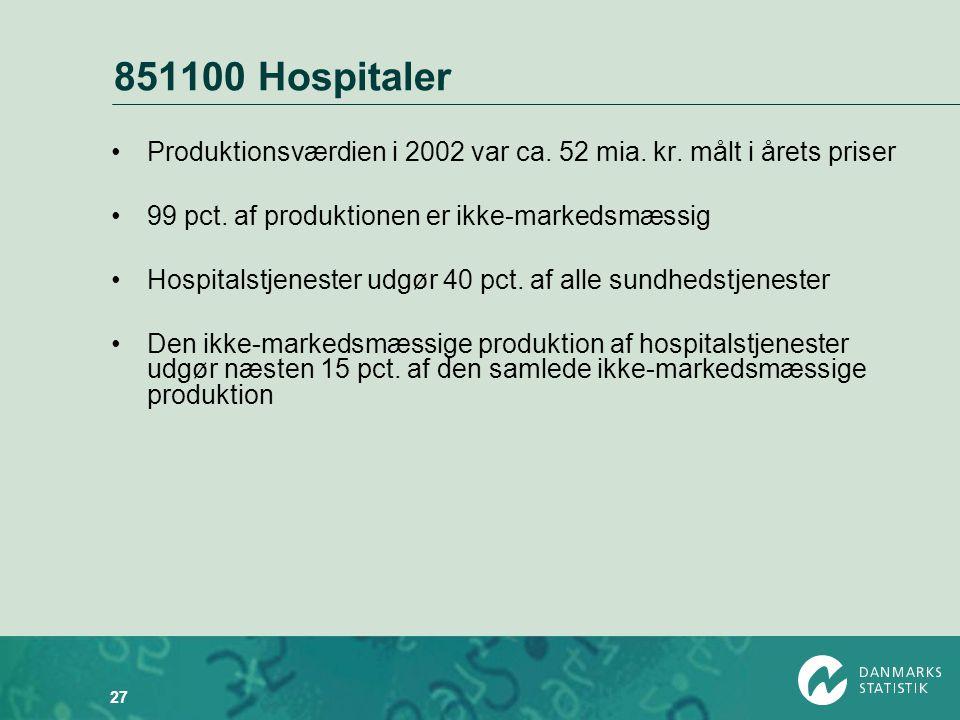 851100 Hospitaler Produktionsværdien i 2002 var ca. 52 mia. kr. målt i årets priser. 99 pct. af produktionen er ikke-markedsmæssig.