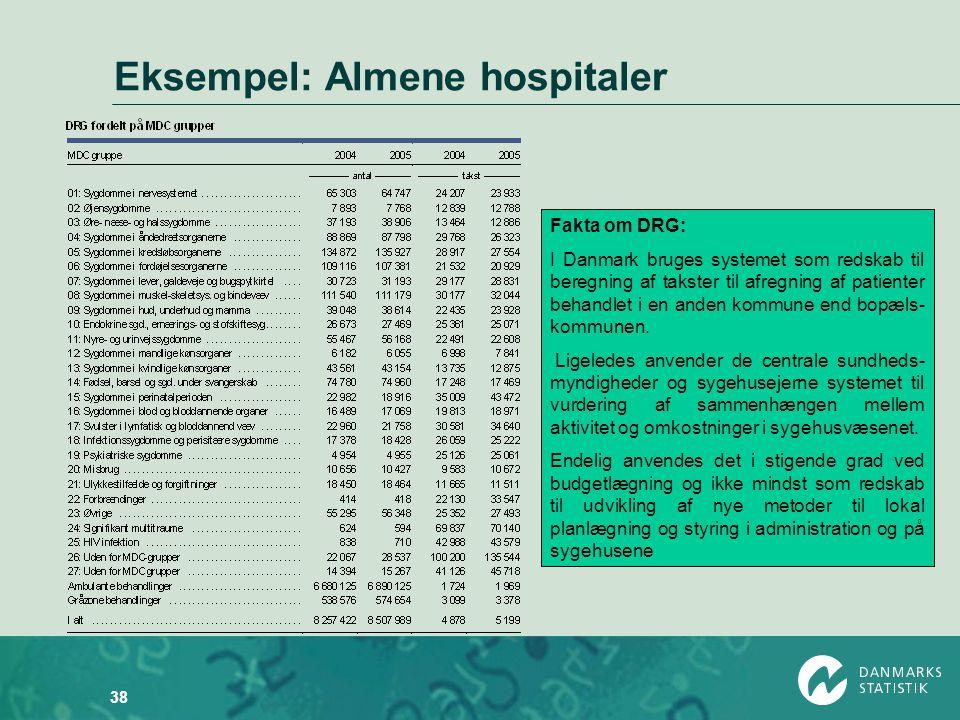 Eksempel: Almene hospitaler