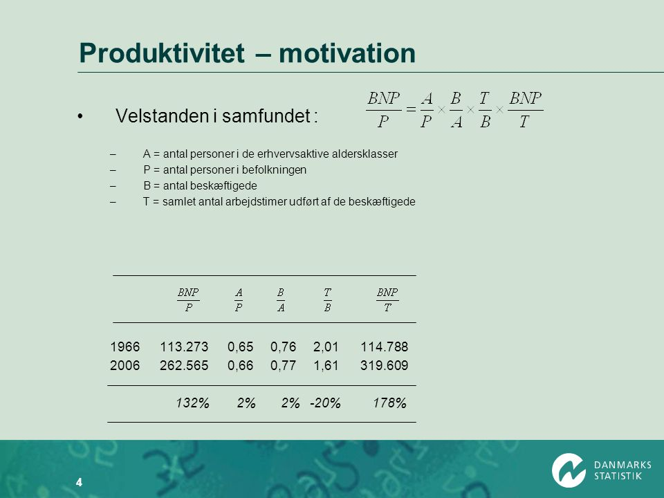 Produktivitet – motivation