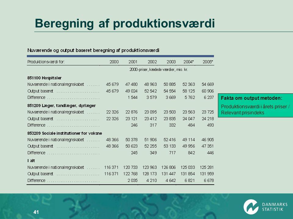 Beregning af produktionsværdi