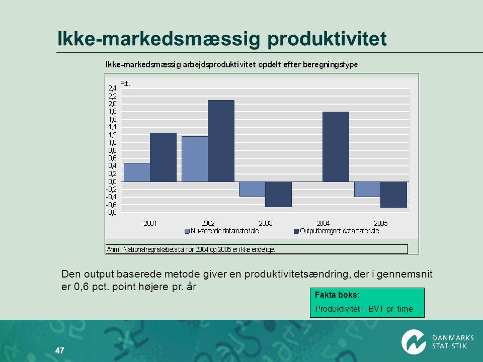 Ikke-markedsmæssig produktivitet