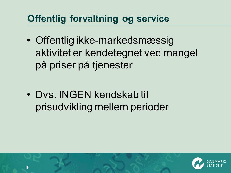 Offentlig forvaltning og service