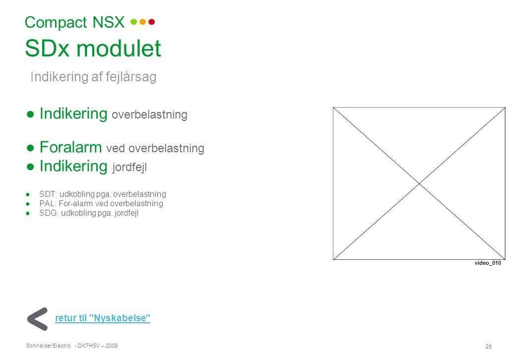 SDx modulet Compact NSX Indikering overbelastning