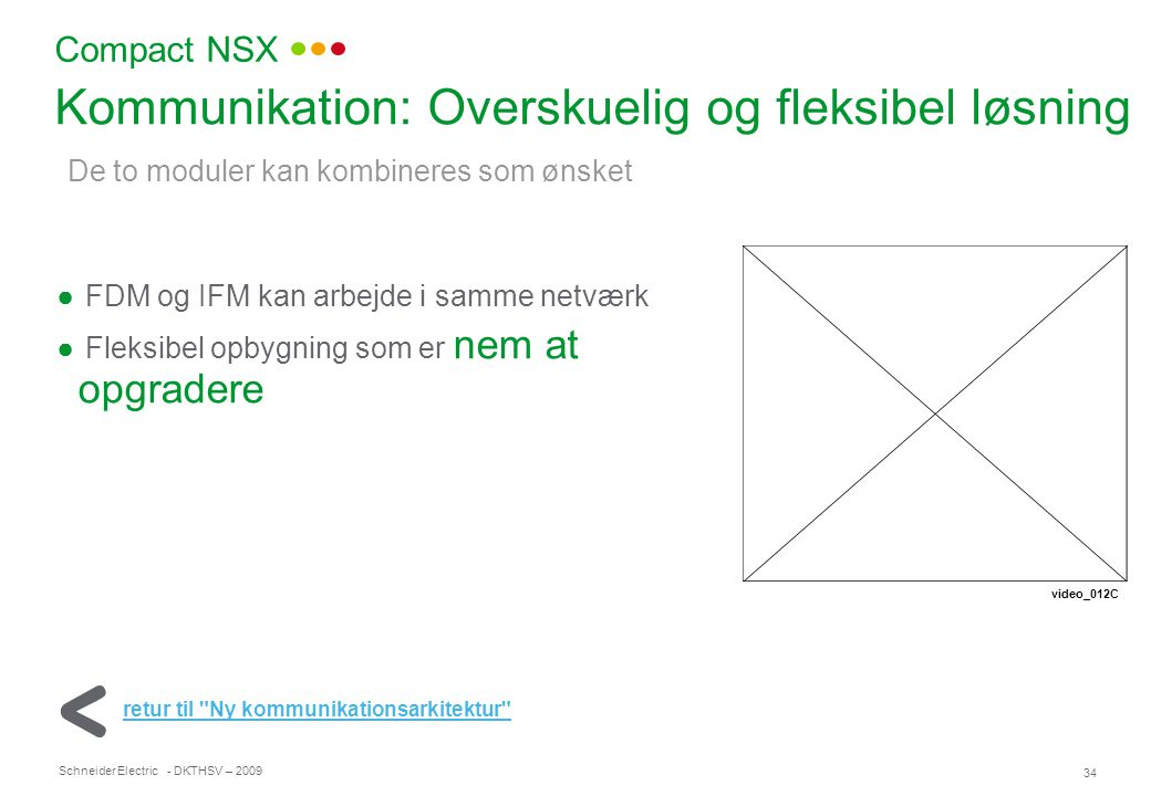 Kommunikation: Overskuelig og fleksibel løsning