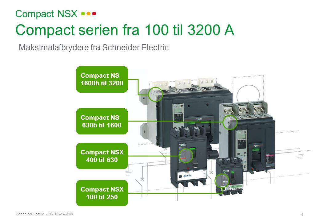 Compact serien fra 100 til 3200 A