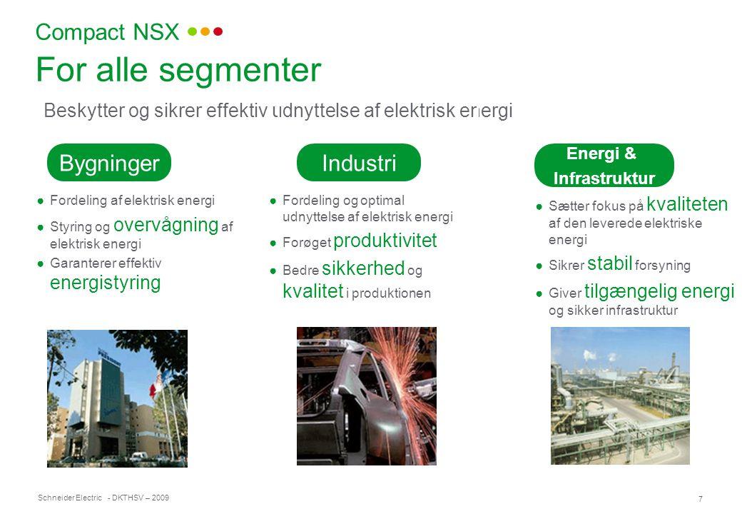 For alle segmenter Compact NSX Bygninger Industri