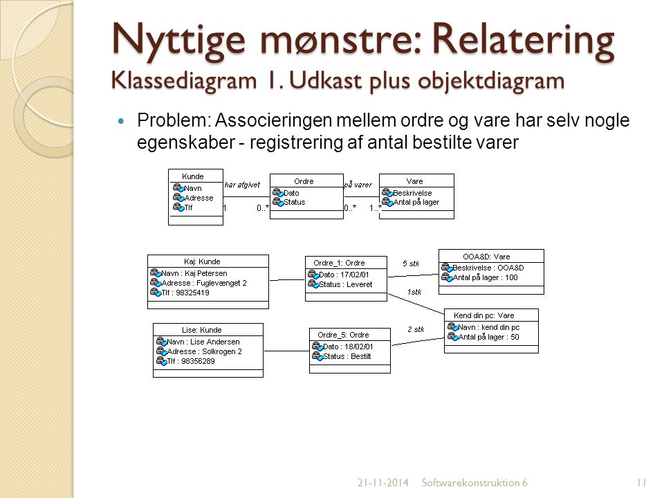 Nyttige mønstre: Relatering Klassediagram 1. Udkast plus objektdiagram