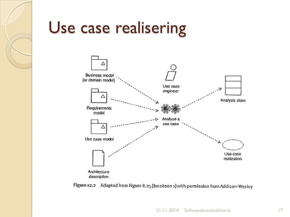 Use case realisering 07-04-2017 Softwarekonstruktion 6
