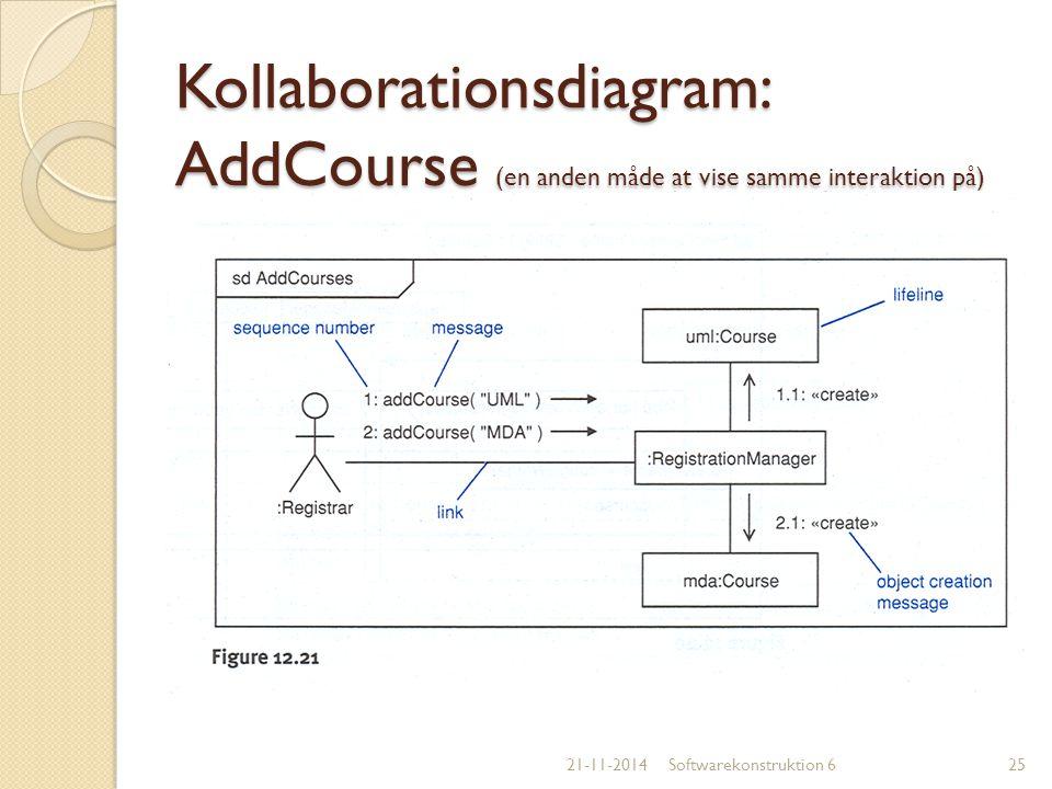 Kollaborationsdiagram: AddCourse (en anden måde at vise samme interaktion på)
