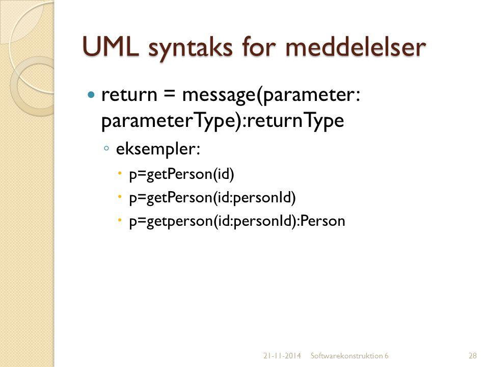 UML syntaks for meddelelser