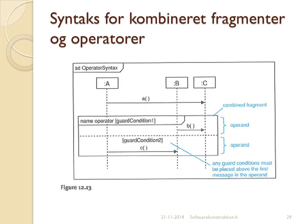 Syntaks for kombineret fragmenter og operatorer