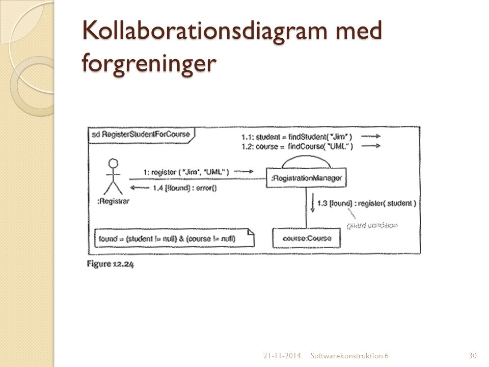 Kollaborationsdiagram med forgreninger
