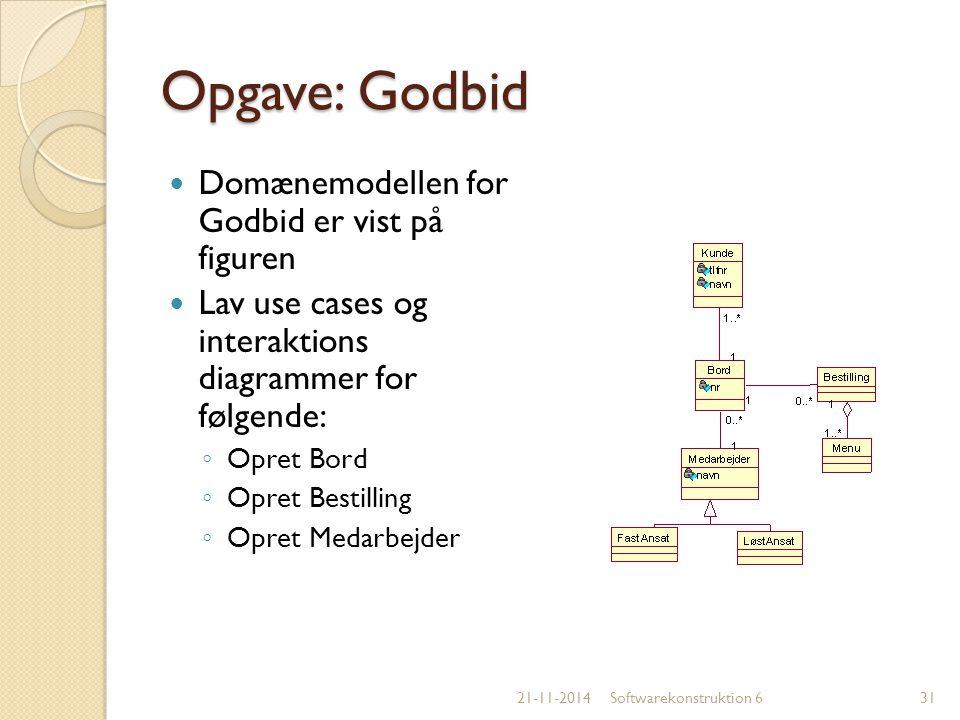 Opgave: Godbid Domænemodellen for Godbid er vist på figuren