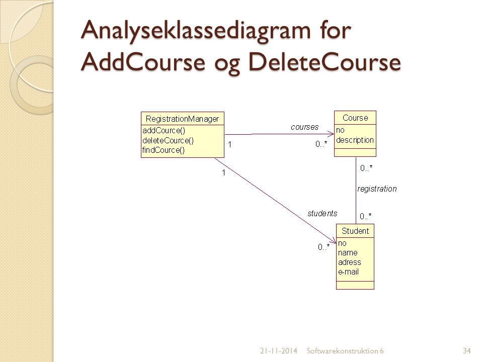 Analyseklassediagram for AddCourse og DeleteCourse