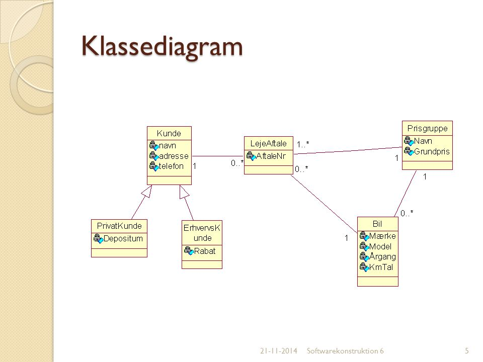 Klassediagram 07-04-2017 Softwarekonstruktion 6