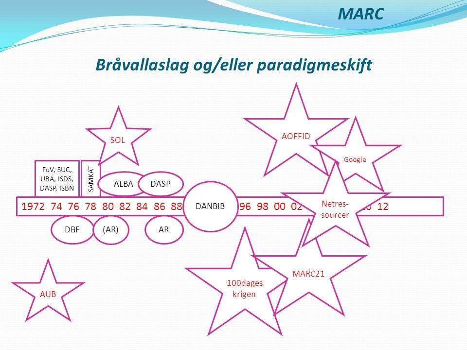 Bråvallaslag og/eller paradigmeskift