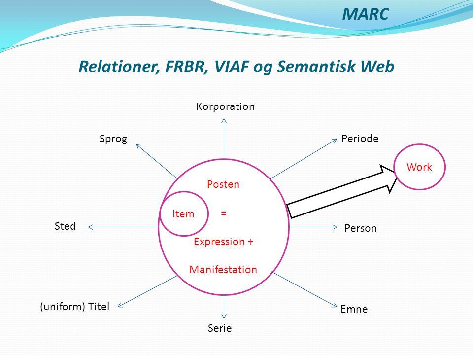 Relationer, FRBR, VIAF og Semantisk Web