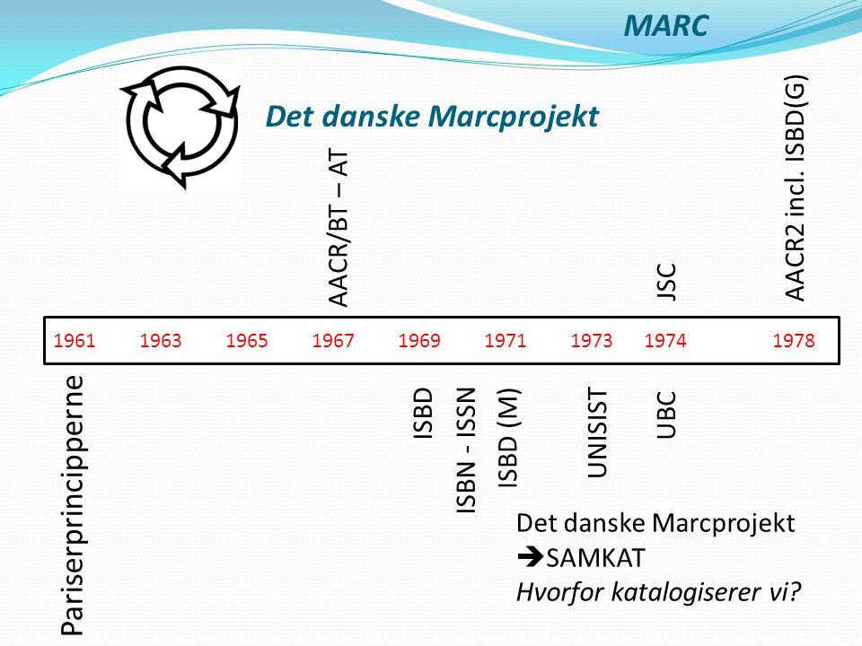 Det danske Marcprojekt