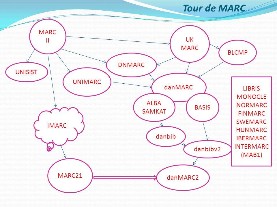 Tour de MARC MARC II UK MARC BLCMP DNMARC UNISIST UNIMARC danMARC