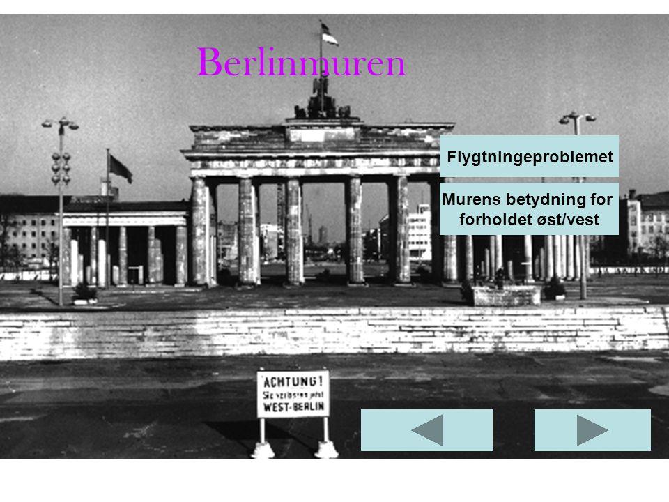 Berlinmuren Flygtningeproblemet Murens betydning for