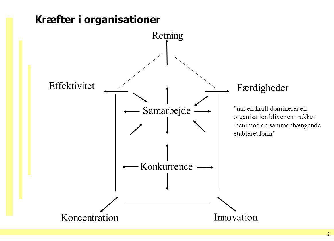 Kræfter i organisationer