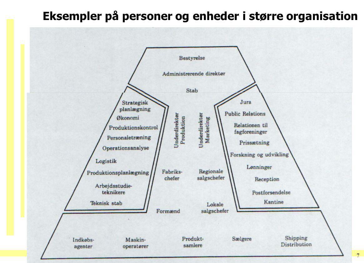 Eksempler på personer og enheder i større organisation