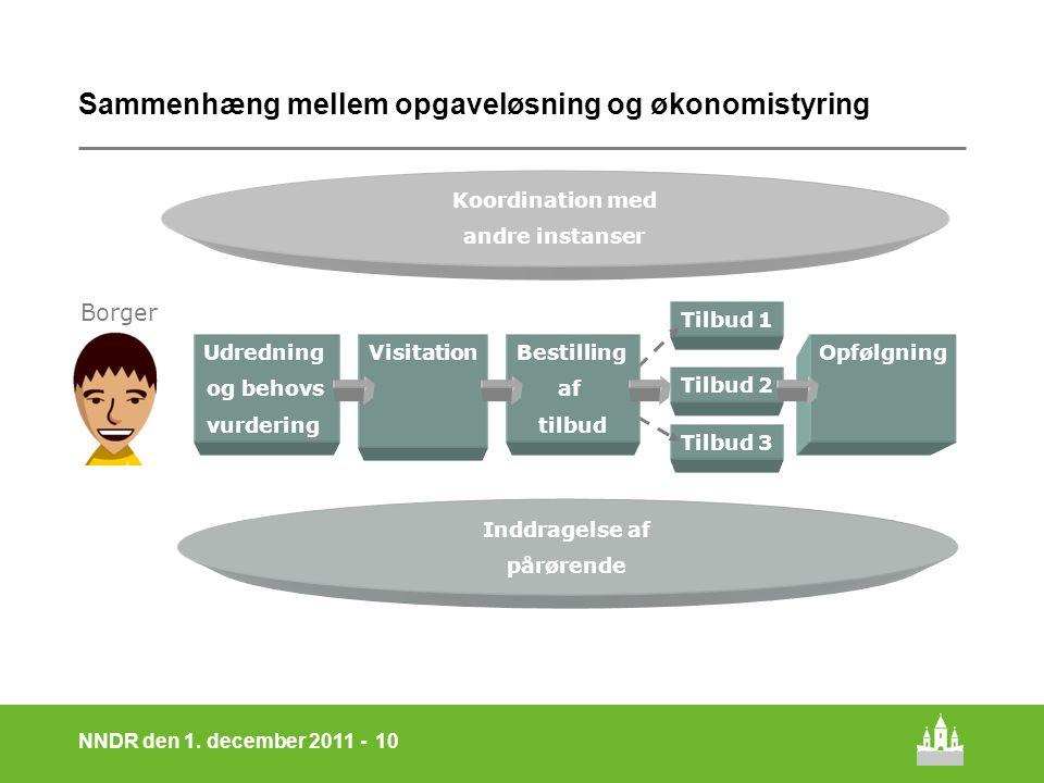 Sammenhæng mellem opgaveløsning og økonomistyring
