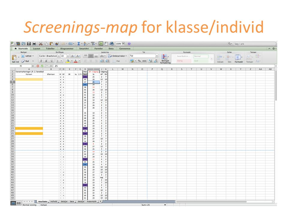 Screenings-map for klasse/individ