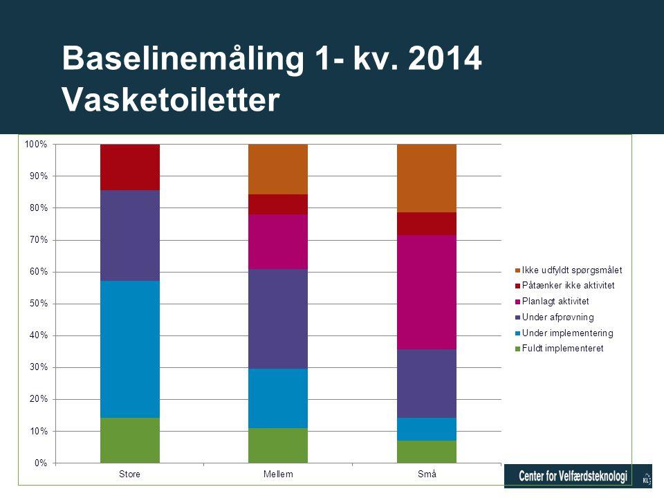 Baselinemåling 1- kv. 2014 Vasketoiletter