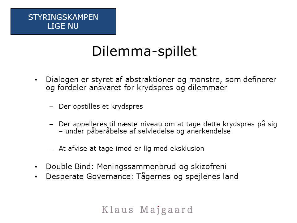 Dilemma-spillet STYRINGSKAMPEN LIGE NU