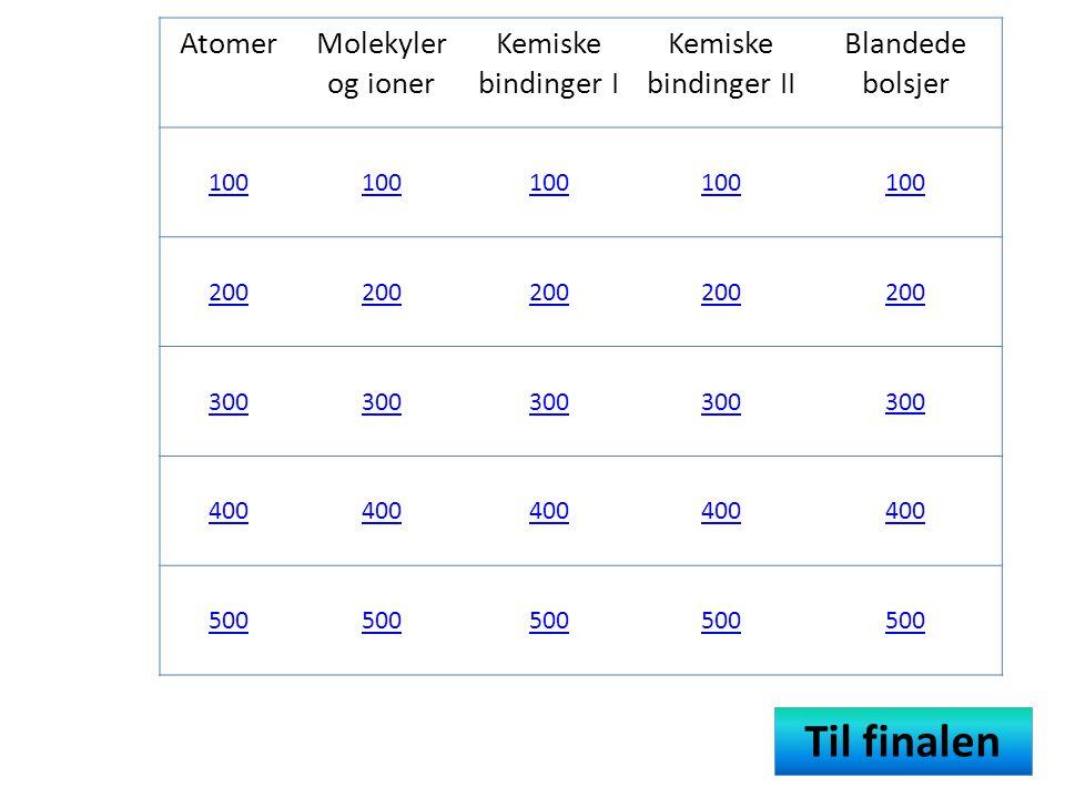 Til finalen Atomer Molekyler og ioner Kemiske bindinger I