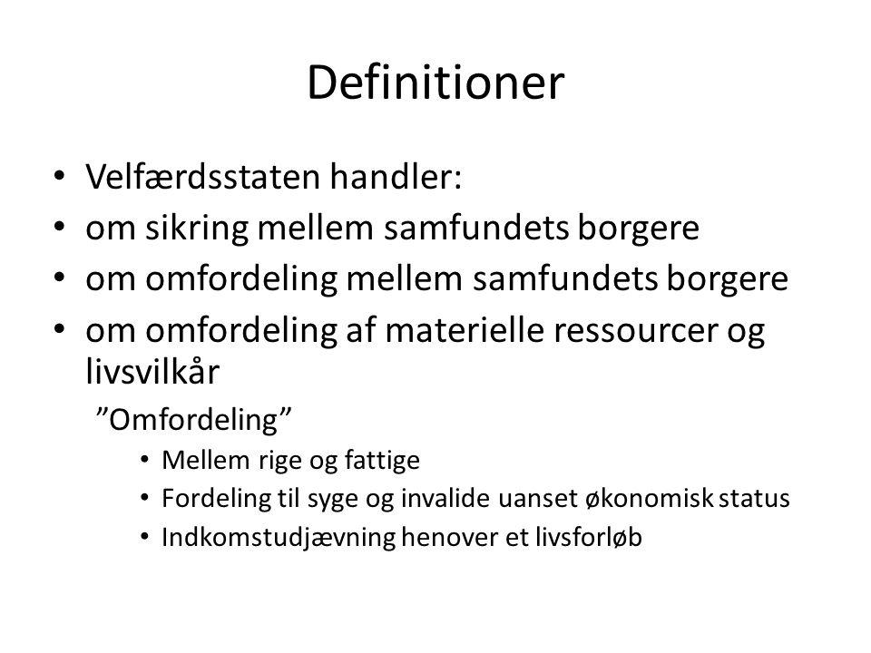 Definitioner Velfærdsstaten handler: