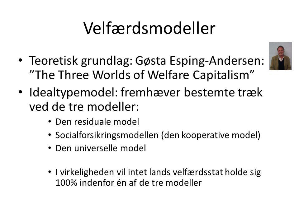 Velfærdsmodeller Teoretisk grundlag: Gøsta Esping-Andersen: The Three Worlds of Welfare Capitalism