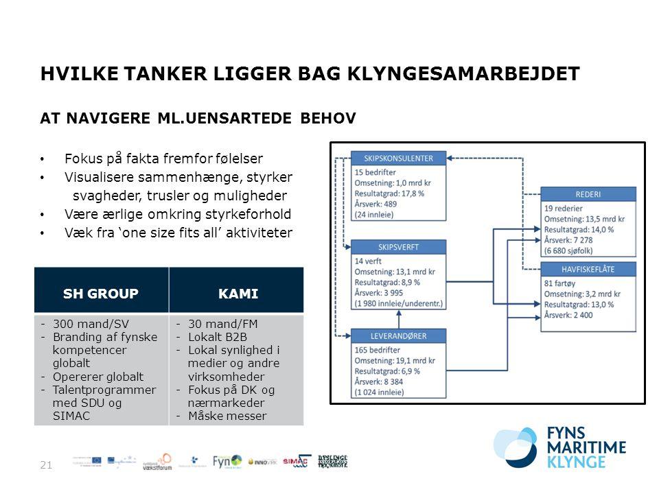 HVILKE TANKER LIGGER BAG KLYNGESAMARBEJDET