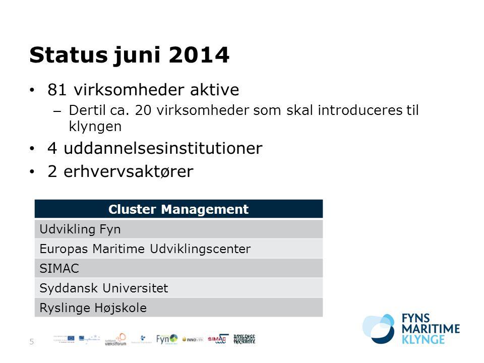 Status juni 2014 81 virksomheder aktive 4 uddannelsesinstitutioner