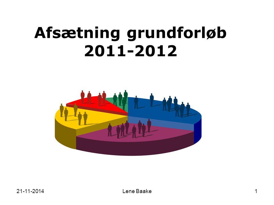 Afsætning grundforløb 2011-2012