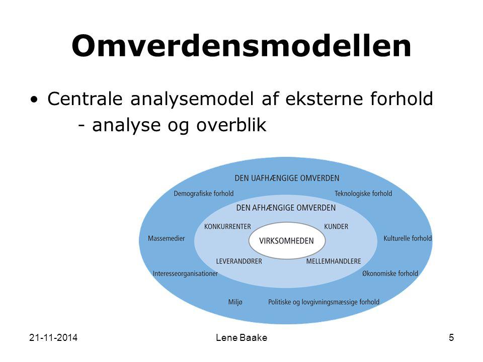 Omverdensmodellen Centrale analysemodel af eksterne forhold