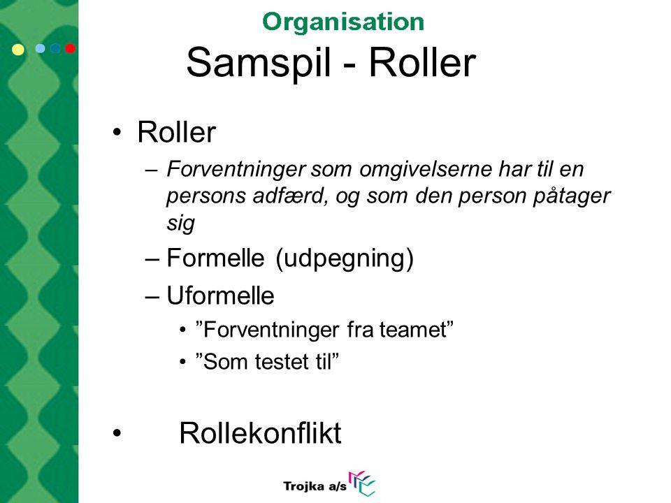 Samspil - Roller Roller Rollekonflikt Formelle (udpegning) Uformelle